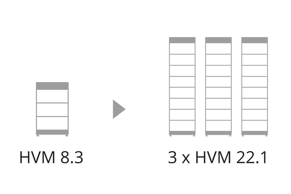 BYD modular HVM