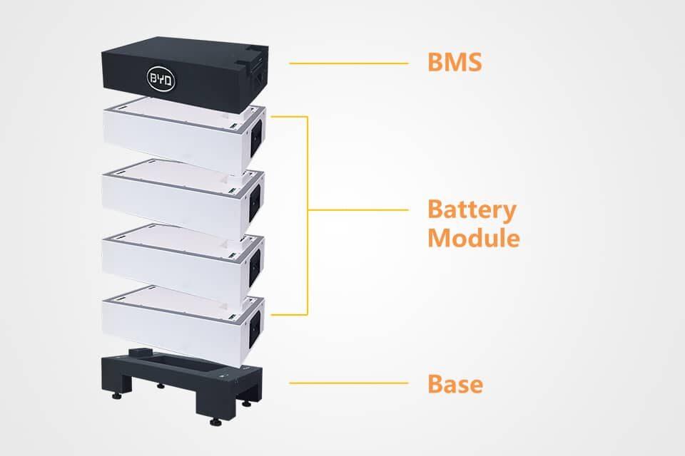 BYD modular